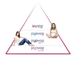 Piramida Zdrowia Intymnego od provag!