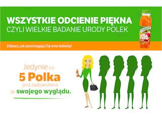 Wszystkie odcienie piękna. Jak Polki postrzegają swoją urodę?