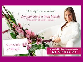 Czy pamiętasz u Dniu Matki?